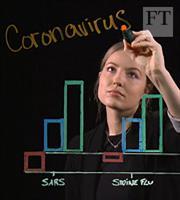 Πώς ο κορωνοϊός χτυπά τις αγορές