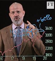 Πώς μπορεί να «φρενάρει» o S&P 500