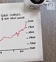 Είναι ώρα για επενδύσεις σε χρυσό;