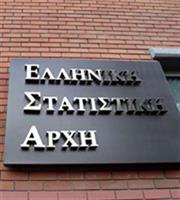 Τζίρος 12,86 δισ. ευρώ για το λιανεμπόριο το 3ο τρίμηνο