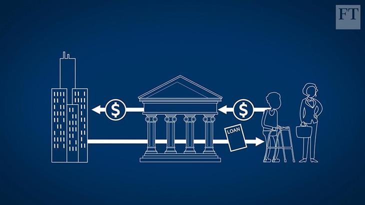 Ο κρυφός κίνδυνος των μοχλευμένων δανείων